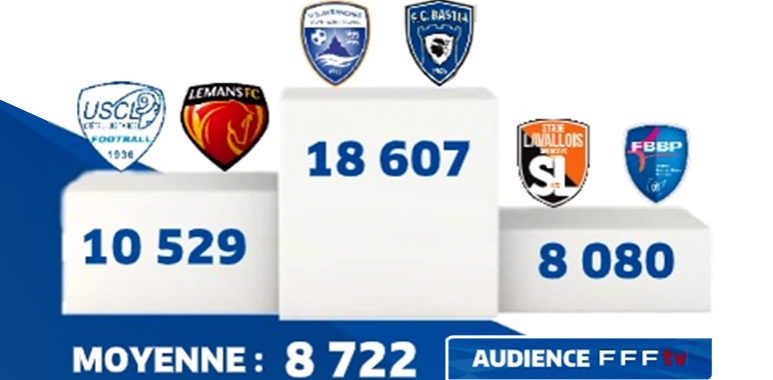 Audience US Avranches - SC Bastia