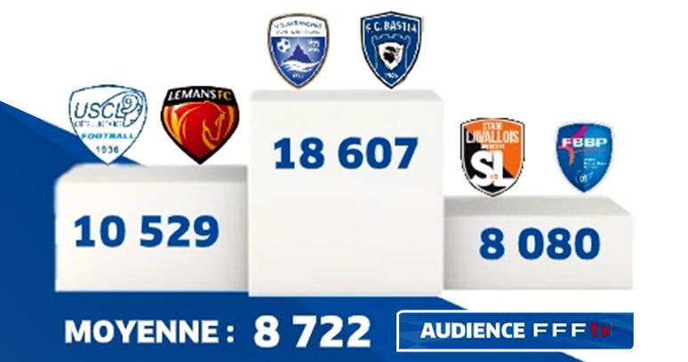 Audience US Avranches - SC Bastia